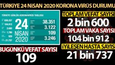 Türkiye'de koronavirüs nedeniyle son 24 saatte 109 kişi hayatını kaybetti!