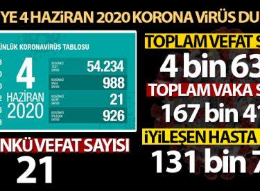 Son 24 saatte korona virüsten 21 kişi hayatını kaybetti