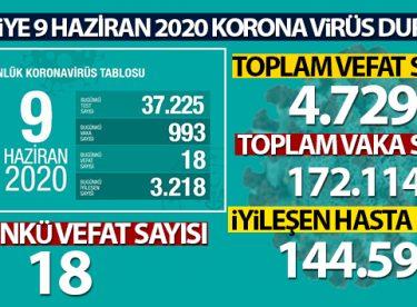 Türkiye'de koronavirüs nedeniyle son 24 saatte 18 kişi hayatını kaybetti!