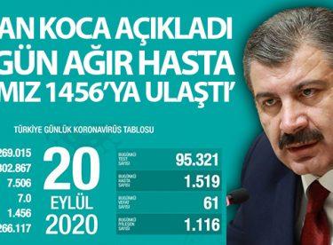 Türkiye'de bugün koronavirüsten hayatını kaybedenlerin sayısı: 61