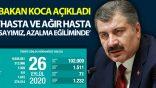 Türkiye'de bugün koronavirüsten hayatını kaybedenlerin sayısı: 71